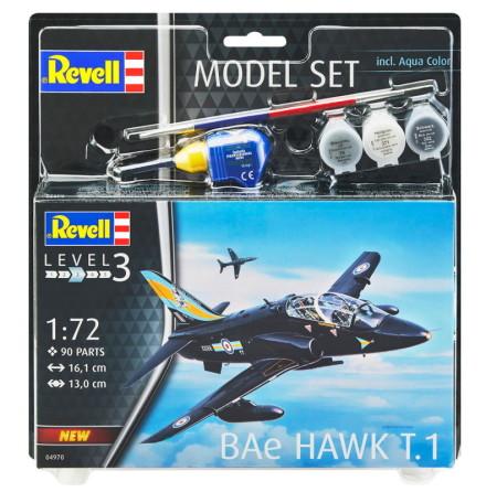 Revell BAe Hawk T.1, Modell-kit